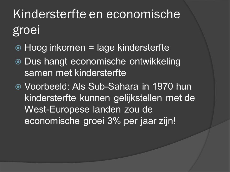 Kindersterfte en economische groei  Hoog inkomen = lage kindersterfte  Dus hangt economische ontwikkeling samen met kindersterfte  Voorbeeld: Als S