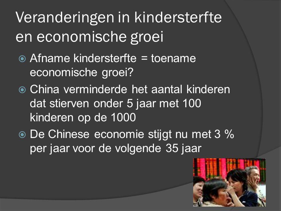 Veranderingen in kindersterfte en economische groei  Afname kindersterfte = toename economische groei?  China verminderde het aantal kinderen dat st