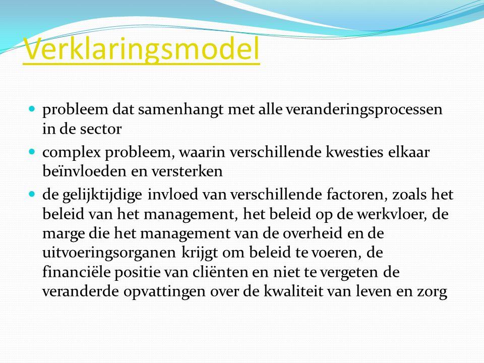 Verklaringsmodel probleem dat samenhangt met alle veranderingsprocessen in de sector complex probleem, waarin verschillende kwesties elkaar beïnvloede