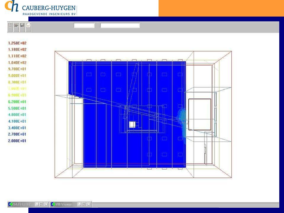 11 Temperatuurontwikkeling op 2,5 m boven vloernivo 2e verdieping (loopbrug) 30 min.