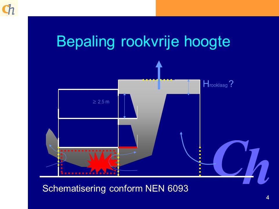 4 Schematisering conform NEN 6093 H rooklaag ?  2,5 m Bepaling rookvrije hoogte