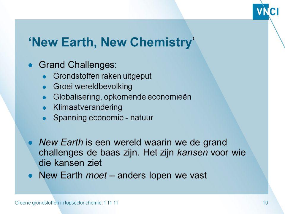 Groene grondstoffen in topsector chemie, 1 11 1110 'New Earth, New Chemistry' Grand Challenges: Grondstoffen raken uitgeput Groei wereldbevolking Glob