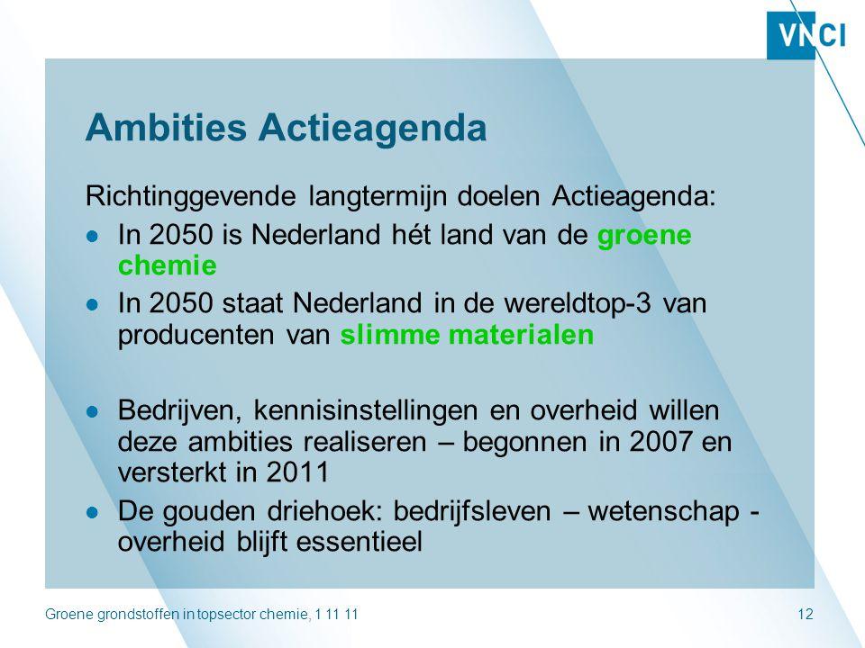 Groene grondstoffen in topsector chemie, 1 11 1112 Ambities Actieagenda Richtinggevende langtermijn doelen Actieagenda: In 2050 is Nederland hét land