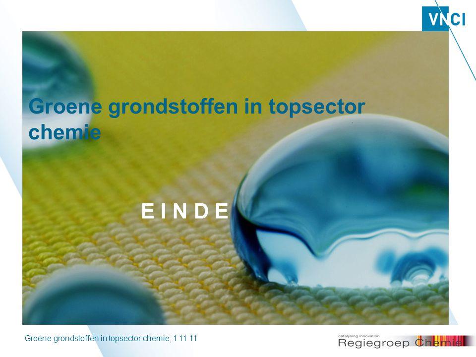 Groene grondstoffen in topsector chemie, 1 11 1115 Groene grondstoffen in topsector chemie E I N D E