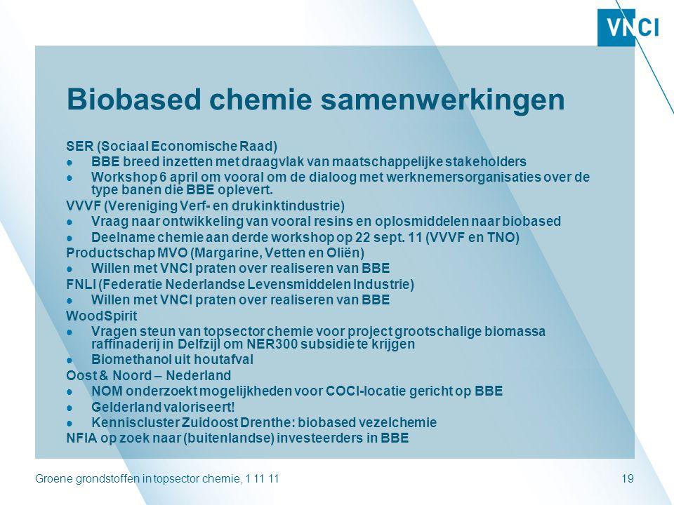 Groene grondstoffen in topsector chemie, 1 11 1119 Biobased chemie samenwerkingen SER (Sociaal Economische Raad) BBE breed inzetten met draagvlak van