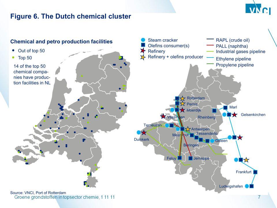 Groene grondstoffen in topsector chemie, 1 11 1118 Biobrandstoffen
