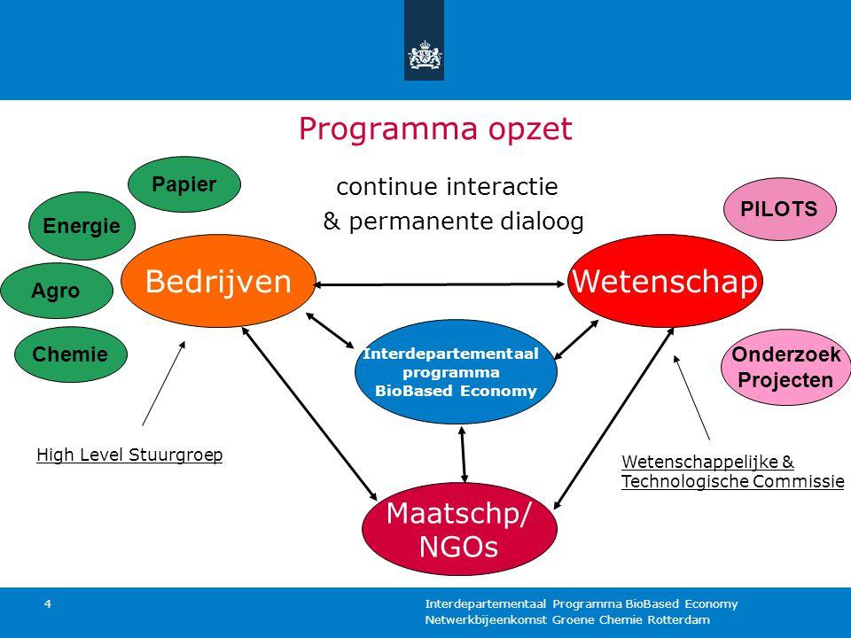 Netwerkbijeenkomst Groene Chemie Rotterdam Interdepartementaal Programma BioBased Economy 5 Werkwijze Permanente dialoog bedrijfsleven, NGO's, wetenschap en overheden Vraaggestuurd en gericht op businesscases Oog voor Internationaal en Europees kader Werkend aan systeemverandering en transitie, dus lange horizon en soms risicovolle trajecten