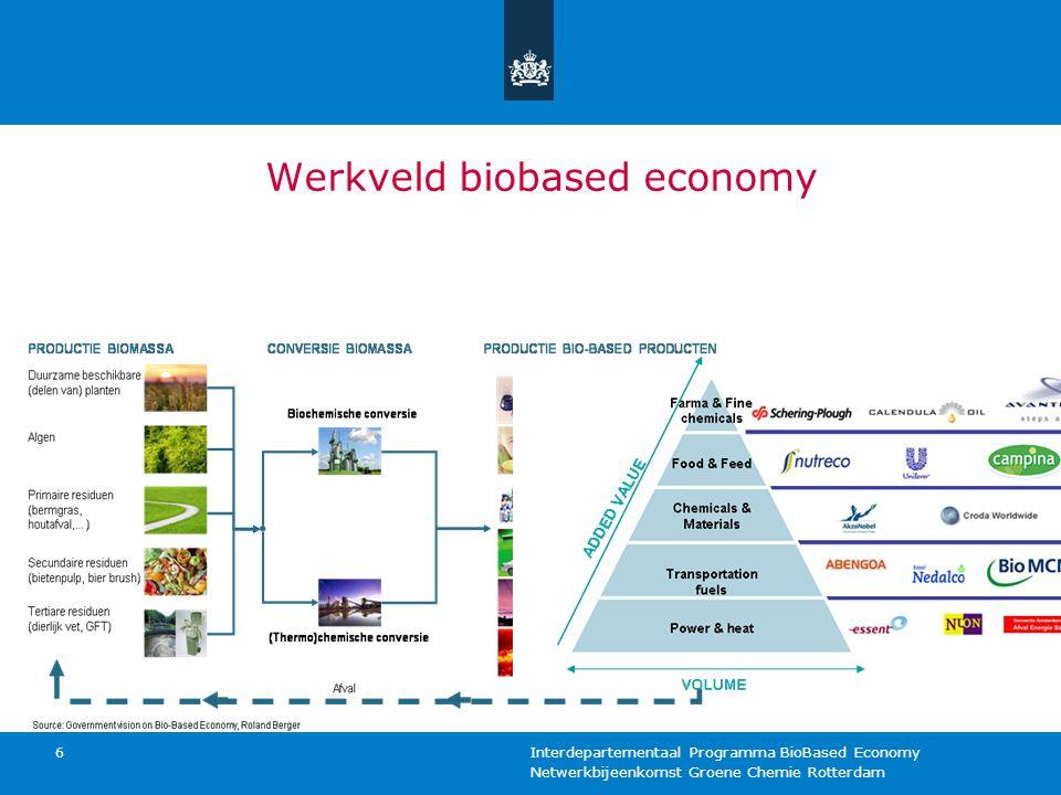 Netwerkbijeenkomst Groene Chemie Rotterdam Interdepartementaal Programma BioBased Economy 6 Werkveld biobased economy