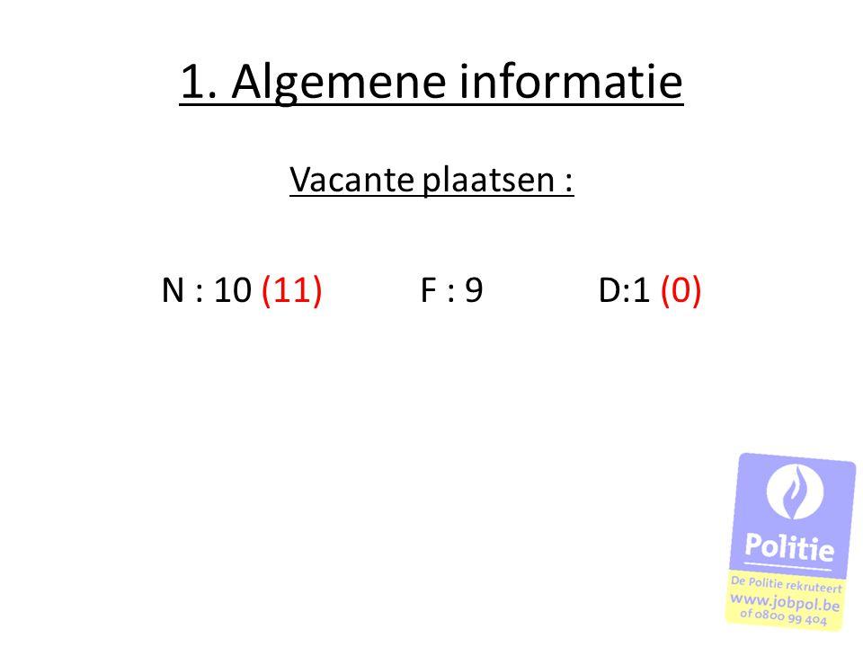 1. Algemene informatie Vacante plaatsen : N : 10 (11)F : 9 D:1 (0)