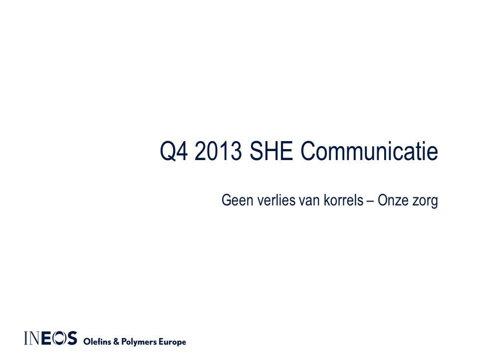 Q4 2013 SHE Communicatie Geen verlies van korrels – Onze zorg