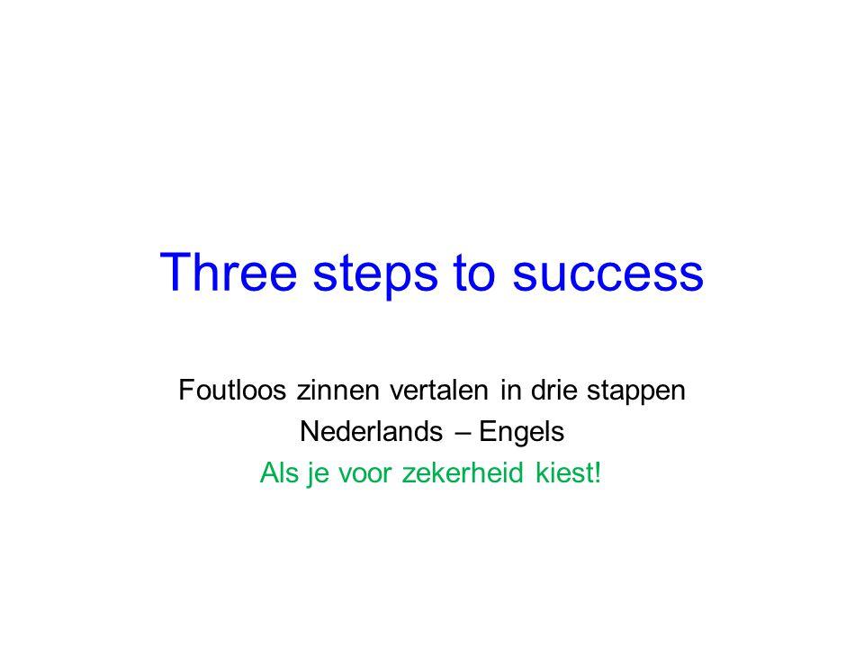 De drie stappen: 1Letterlijk vertalen van de Nederlandse zin 2Zinsbouw controleren en zo nodig aanpassen 3Gezegde (werkwoorden) controleren en zo nodig aanpassen
