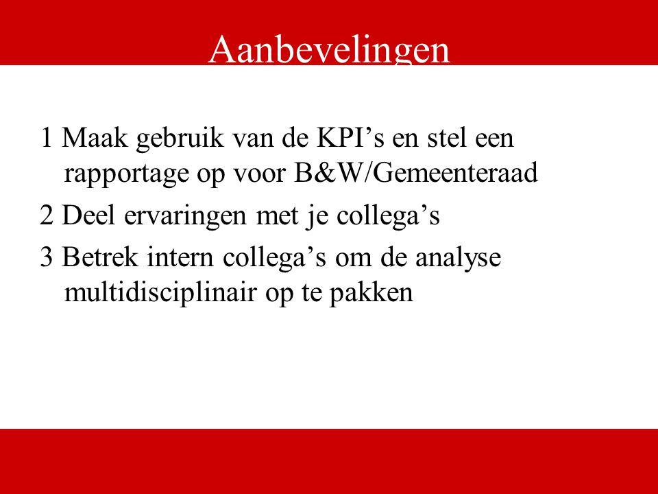 www.digital.nl Aanbevelingen 1 Maak gebruik van de KPI's en stel een rapportage op voor B&W/Gemeenteraad 2 Deel ervaringen met je collega's 3 Betrek i
