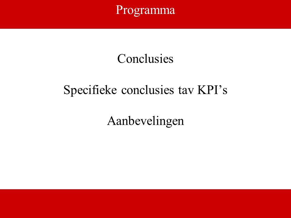 Programma Conclusies Specifieke conclusies tav KPI's Aanbevelingen