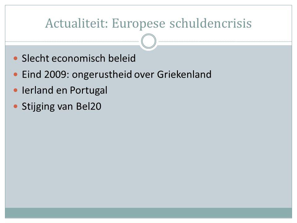 Actualiteit: Europese schuldencrisis Slecht economisch beleid Eind 2009: ongerustheid over Griekenland Ierland en Portugal Stijging van Bel20
