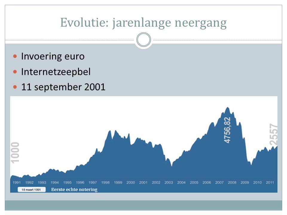 Evolutie: jarenlange neergang Invoering euro Internetzeepbel 11 september 2001