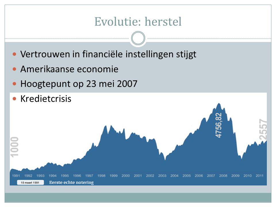 Evolutie: herstel Vertrouwen in financiële instellingen stijgt Amerikaanse economie Hoogtepunt op 23 mei 2007 Kredietcrisis