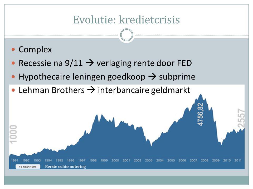 Evolutie: kredietcrisis Complex Recessie na 9/11  verlaging rente door FED Hypothecaire leningen goedkoop  subprime Lehman Brothers  interbancaire geldmarkt