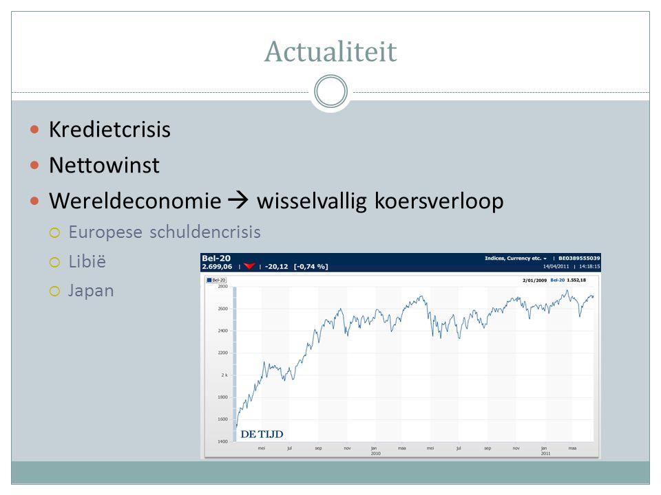 Actualiteit Kredietcrisis Nettowinst Wereldeconomie  wisselvallig koersverloop  Europese schuldencrisis  Libië  Japan