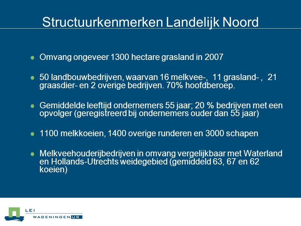 Structuurkenmerken Landelijk Noord Omvang ongeveer 1300 hectare grasland in 2007 50 landbouwbedrijven, waarvan 16 melkvee-, 11 grasland-, 21 graasdier- en 2 overige bedrijven.