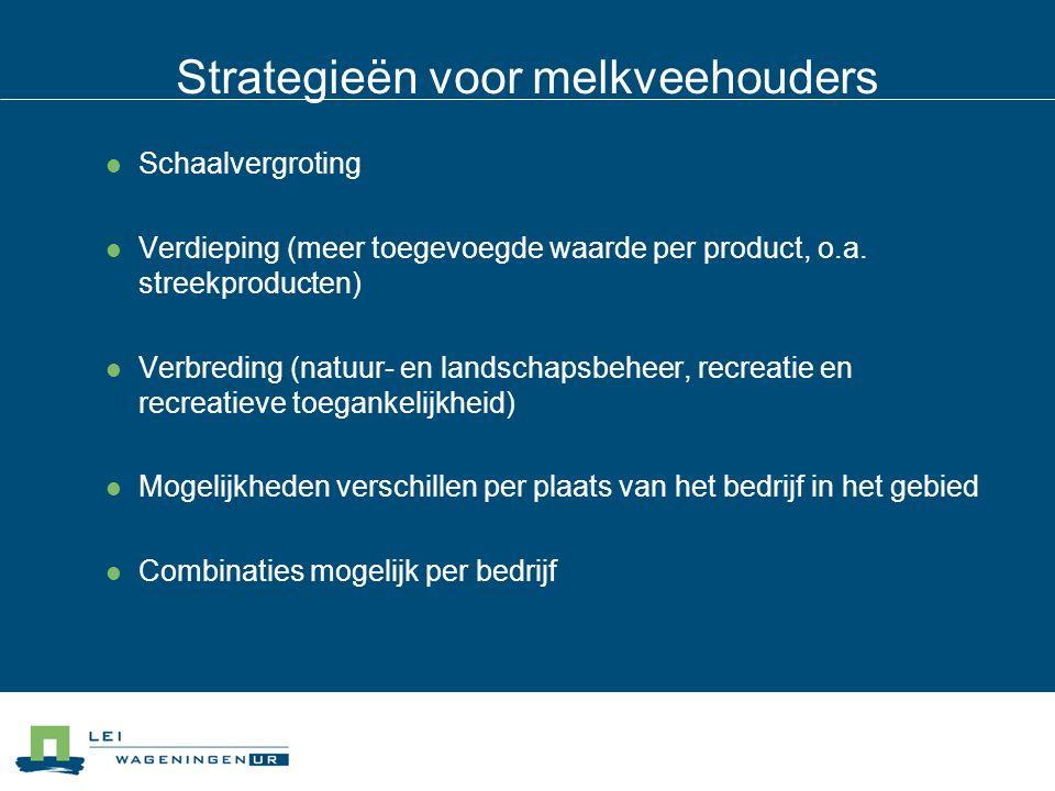 Strategieën voor melkveehouders Schaalvergroting Verdieping (meer toegevoegde waarde per product, o.a. streekproducten) Verbreding (natuur- en landsch