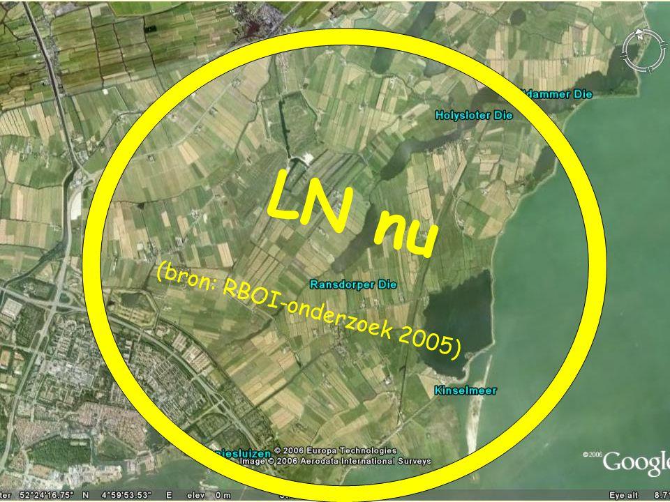 LN nu (bron: RBOI-onderzoek 2005)