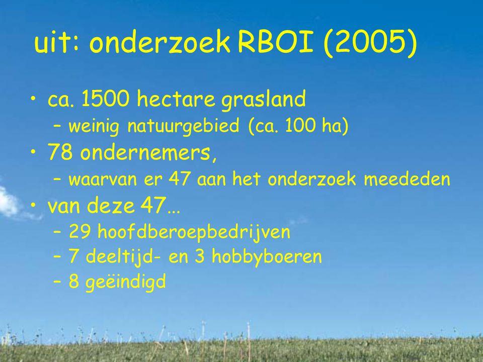 ca. 1500 hectare grasland –weinig natuurgebied (ca.