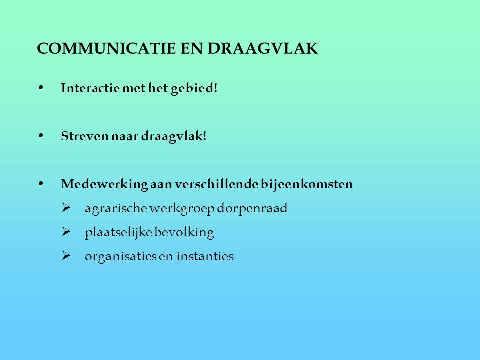 COMMUNICATIE EN DRAAGVLAK Interactie met het gebied.