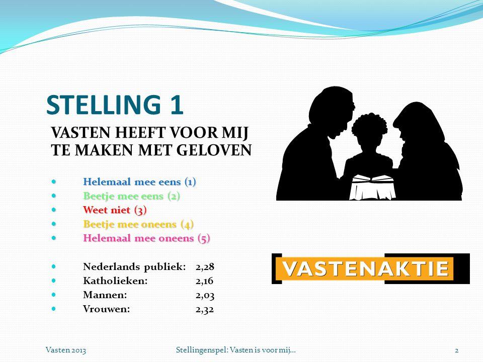 STELLING 1 VASTEN HEEFT VOOR MIJ TE MAKEN MET GELOVEN Helemaal mee eens (1) Helemaal mee eens (1) Beetje mee eens (2) Beetje mee eens (2) Weet niet (3) Weet niet (3) Beetje mee oneens (4) Beetje mee oneens (4) Helemaal mee oneens (5) Helemaal mee oneens (5) Nederlands publiek: 2,28 Katholieken:2,16 Mannen:2,03 Vrouwen:2,32 Vasten 2013Stellingenspel: Vasten is voor mij...2