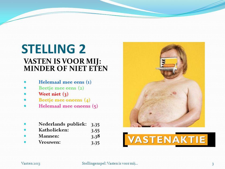 Vasten 2013Stellingenspel: Vasten is voor mij...3 STELLING 2 VASTEN IS VOOR MIJ: MINDER OF NIET ETEN Helemaal mee eens (1) Helemaal mee eens (1) Beetje mee eens (2) Beetje mee eens (2) Weet niet (3) Weet niet (3) Beetje mee oneens (4) Beetje mee oneens (4) Helemaal mee oneens (5) Helemaal mee oneens (5) Nederlands publiek: 3,35 Katholieken:3,55 Mannen:3,38 Vrouwen:3,35