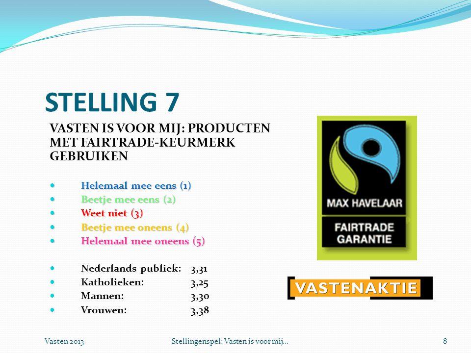 Vasten 2013Stellingenspel: Vasten is voor mij...8 STELLING 7 VASTEN IS VOOR MIJ: PRODUCTEN MET FAIRTRADE-KEURMERK GEBRUIKEN Helemaal mee eens (1) Hele
