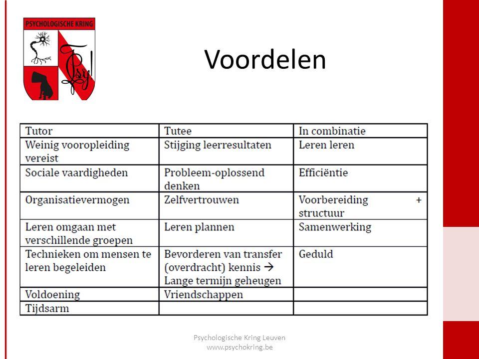 Voordelen Psychologische Kring Leuven www.psychokring.be