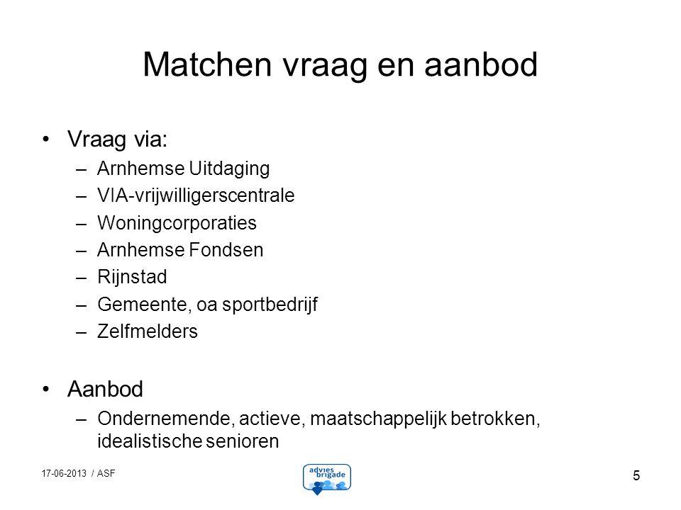 17-06-2013 / ASF 5 Matchen vraag en aanbod Vraag via: –Arnhemse Uitdaging –VIA-vrijwilligerscentrale –Woningcorporaties –Arnhemse Fondsen –Rijnstad –G