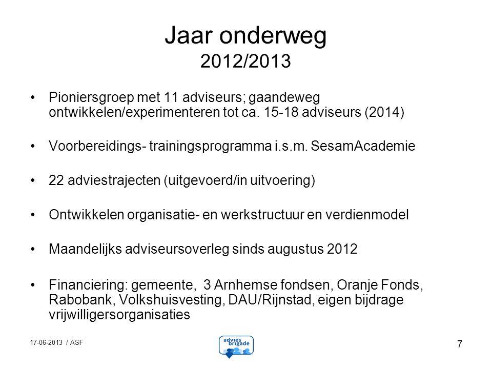 17-06-2013 / ASF 7 Jaar onderweg 2012/2013 Pioniersgroep met 11 adviseurs; gaandeweg ontwikkelen/experimenteren tot ca.