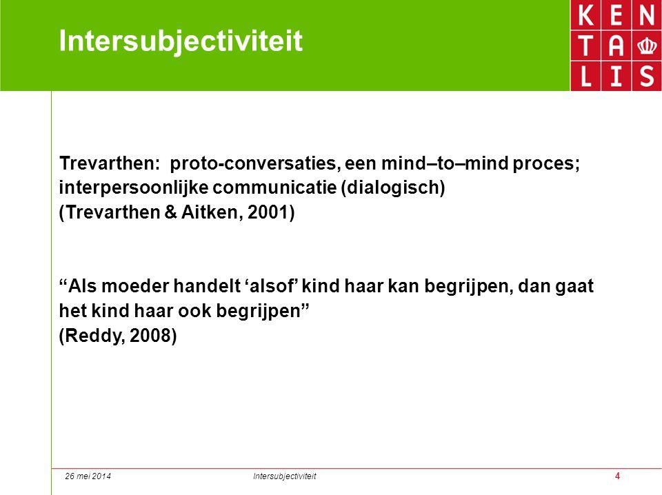 4 Intersubjectiviteit Trevarthen: proto-conversaties, een mind–to–mind proces; interpersoonlijke communicatie (dialogisch) (Trevarthen & Aitken, 2001)