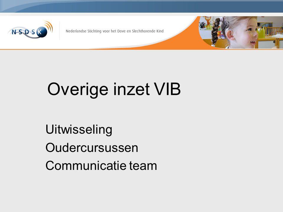 Overige inzet VIB Uitwisseling Oudercursussen Communicatie team