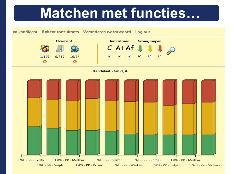 . Matchen met functies…