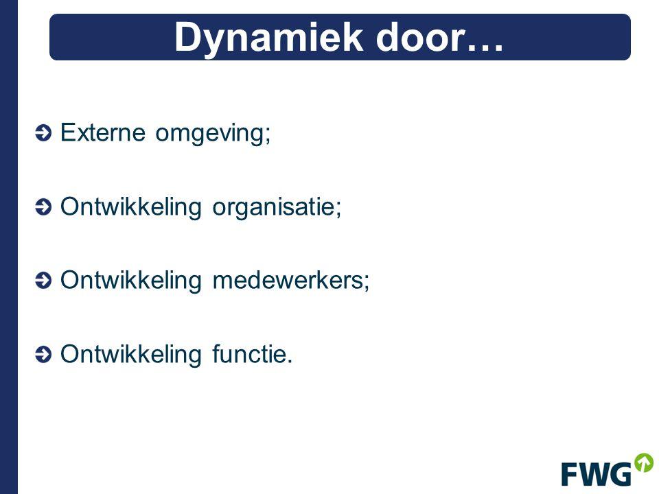 Externe omgeving; Ontwikkeling organisatie; Ontwikkeling medewerkers; Ontwikkeling functie. Dynamiek door…