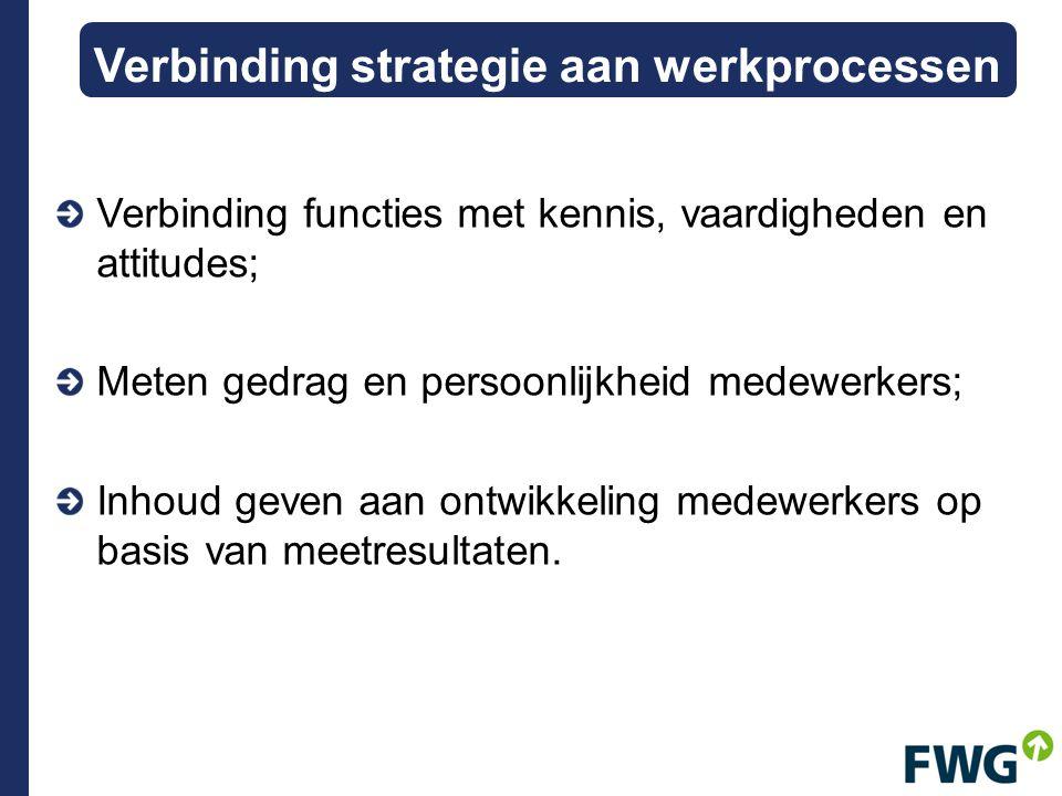 Verbinding functies met kennis, vaardigheden en attitudes; Meten gedrag en persoonlijkheid medewerkers; Inhoud geven aan ontwikkeling medewerkers op b