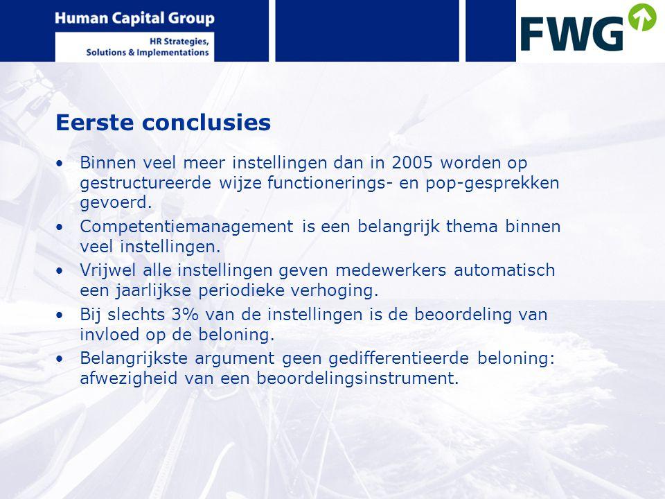Eerste conclusies Binnen veel meer instellingen dan in 2005 worden op gestructureerde wijze functionerings- en pop-gesprekken gevoerd. Competentiemana