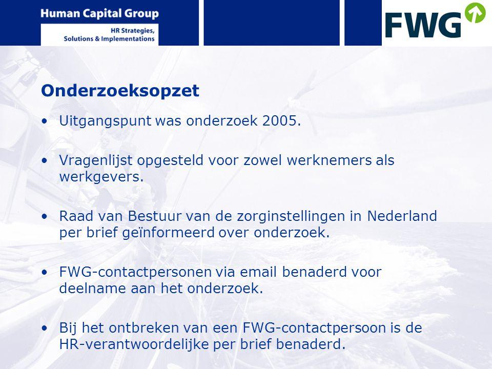 Onderzoeksopzet Uitgangspunt was onderzoek 2005. Vragenlijst opgesteld voor zowel werknemers als werkgevers. Raad van Bestuur van de zorginstellingen