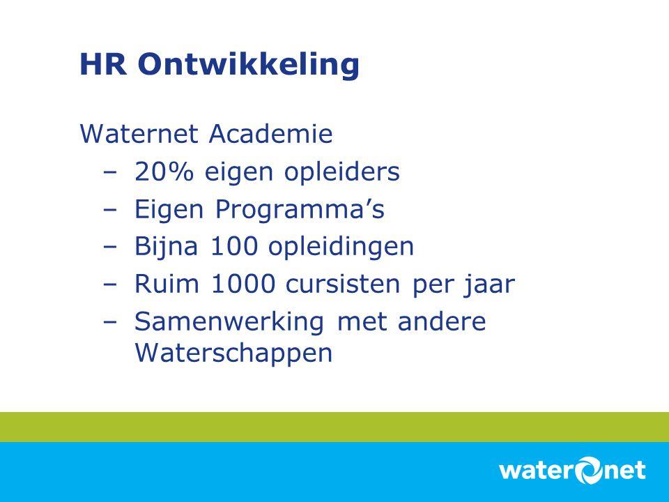 HR Ontwikkeling Waternet Academie –20% eigen opleiders –Eigen Programma's –Bijna 100 opleidingen –Ruim 1000 cursisten per jaar –Samenwerking met ander