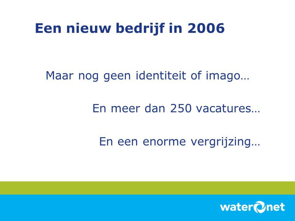 Een nieuw bedrijf in 2006 Maar nog geen identiteit of imago… En meer dan 250 vacatures… En een enorme vergrijzing…