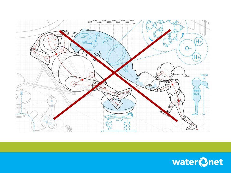 HR Ontwikkeling Waternet Academie –20% eigen opleiders –Eigen Programma's –Bijna 100 opleidingen –Ruim 1000 cursisten per jaar –Samenwerking met andere Waterschappen