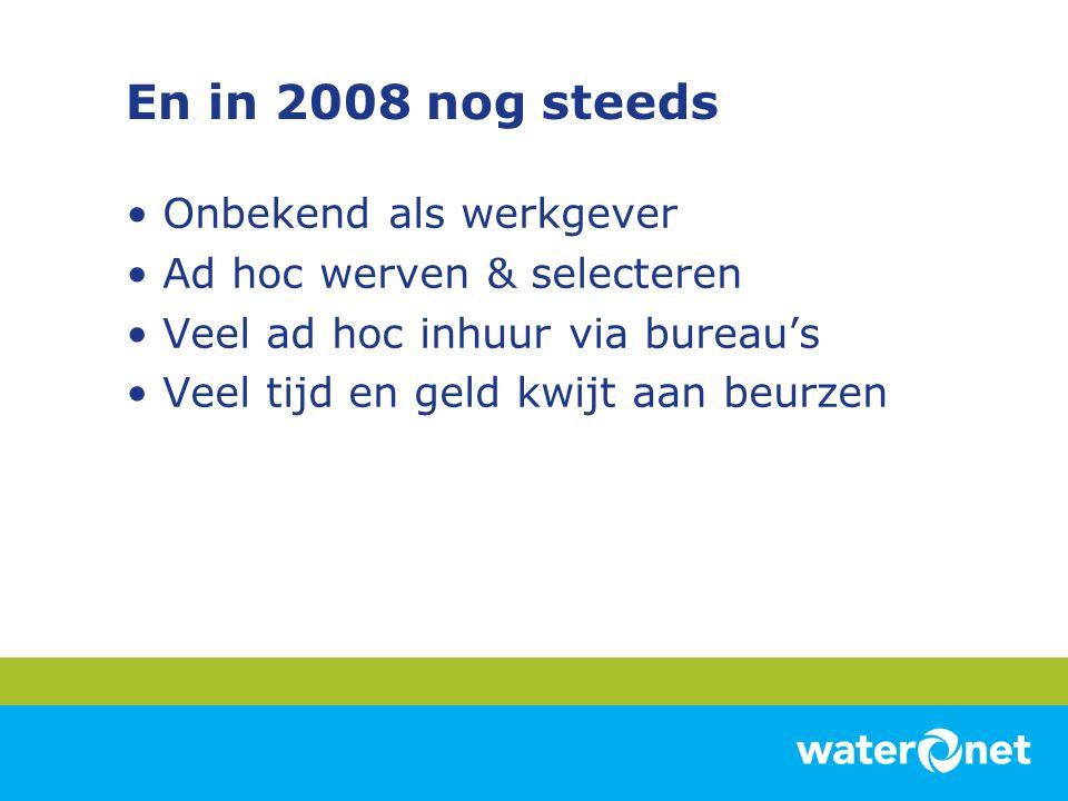 En in 2008 nog steeds Onbekend als werkgever Ad hoc werven & selecteren Veel ad hoc inhuur via bureau's Veel tijd en geld kwijt aan beurzen
