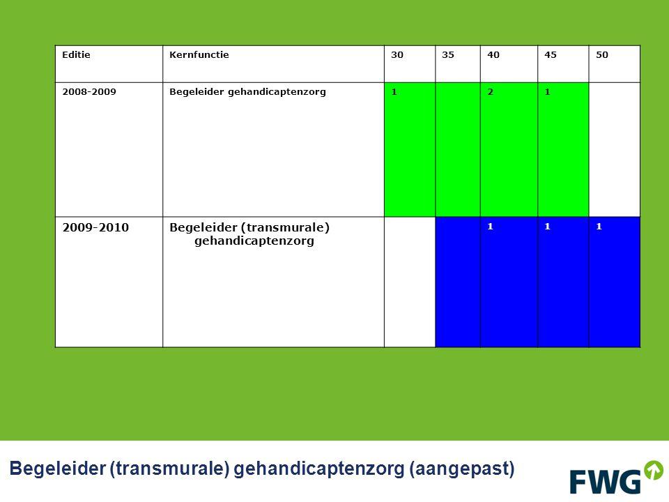 Begeleider (transmurale) gehandicaptenzorg (aangepast) EditieKernfunctie3035404550 2008-2009Begeleider gehandicaptenzorg1 21 2009-2010Begeleider (transmurale) gehandicaptenzorg 111