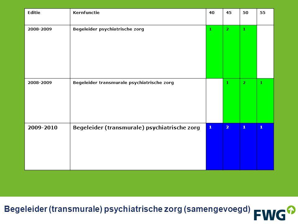 Begeleider (transmurale) psychiatrische zorg (samengevoegd) EditieKernfunctie40455055 2008-2009Begeleider psychiatrische zorg121 2008-2009Begeleider transmurale psychiatrische zorg 121 2009-2010Begeleider (transmurale) psychiatrische zorg 1211