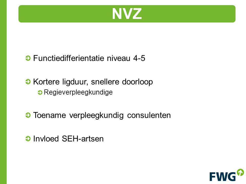 Functiedifferientatie niveau 4-5 Kortere ligduur, snellere doorloop Regieverpleegkundige Toename verpleegkundig consulenten Invloed SEH-artsen NVZ