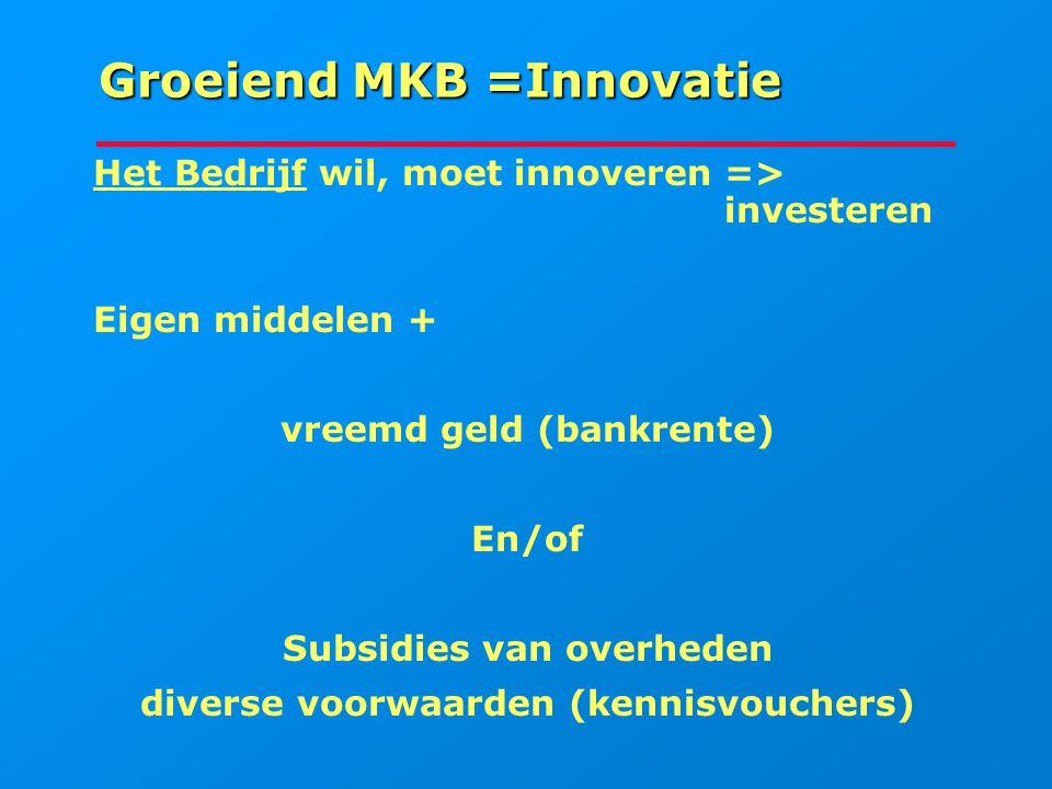 Groeiend MKB =Innovatie Het Bedrijf wil, moet innoveren => investeren Eigen middelen + vreemd geld (bankrente) En/of Subsidies van overheden diverse v