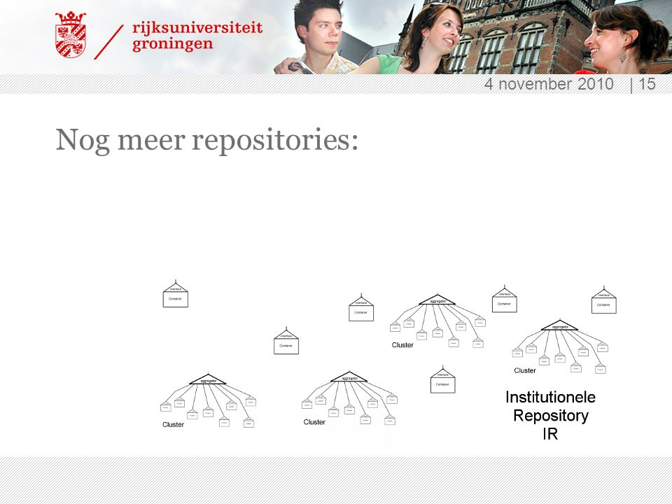 4 november 2010 | 15 Nog meer repositories: