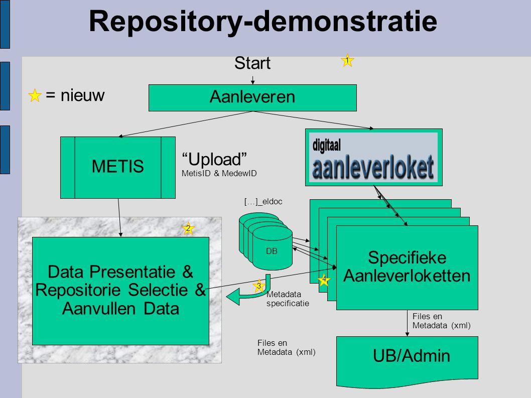 Repository-demonstratie Gebruik van de UDA ● http://uda.ub.rug.nl/ http://uda.ub.rug.nl/ Ook aanleveren via METIS